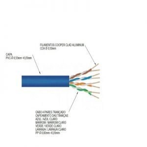 Cable UTP Cat. 5 E. AT 8029