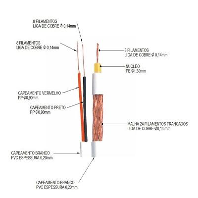 Cable Coaxil Bipolar CCTV AT 8028